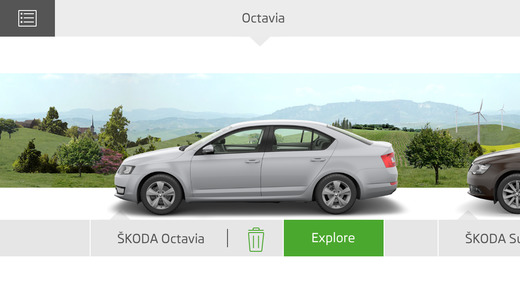Skoda as an example for Storytelling in the Automotive Industry