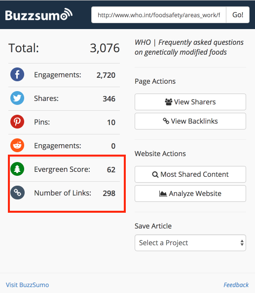 Evergreen Score by Buzzsumo is impoirtant for Content Recycling