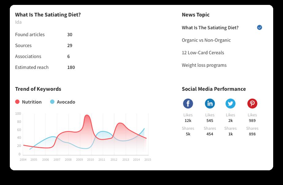 Digital News: Content Intelligenz Illustration