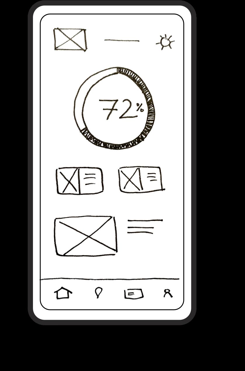 Strategie Phase der App Entwicklung