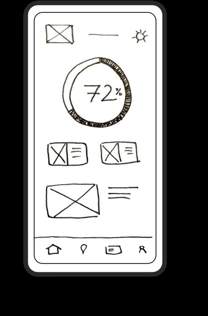 Strategie Phase der App Entwicklung mobile